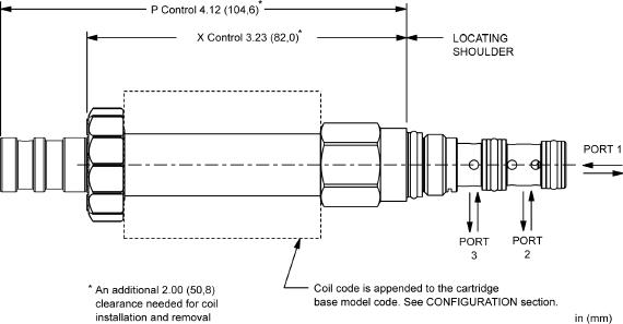 DMBF : FLeX Series 3通, 电磁操作方向 滑阀 阀