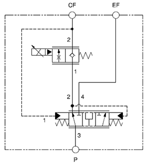 Proportional priority bypass flow divider assembly