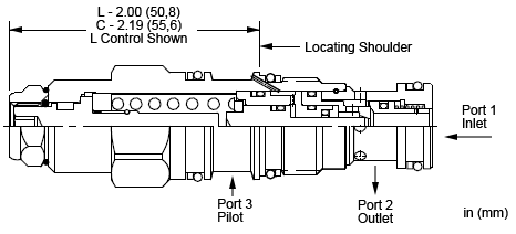 CABN : Ratio de pilotage 7/1, drainé ou avec orifice de contrôle à distance (selon la fonction de la valve) valve d'équilibrage - Valve avec évent atmosphérique