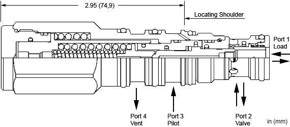MWDP : LoadMatch™ Senkbremshalteventil, entlastet