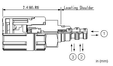 DBAM : 3-way, manually operated, spool directional valve - pilot capacity