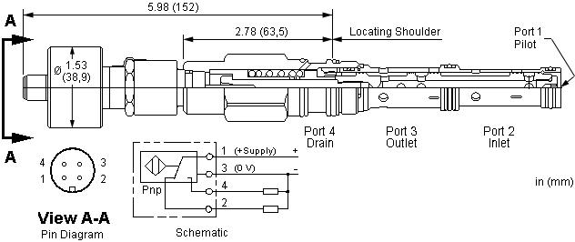 FTCAZ : 2 Voies, pilot-shifted, double passage, proportionnel Étrangleur  avec détecteur de position