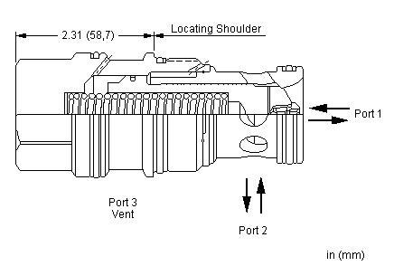 LOKD : Ventear-para-abrir, spring-biased closed, disco desequilibrado  elemento lógico  con fuente de pilotaje del puerto 1 o 2