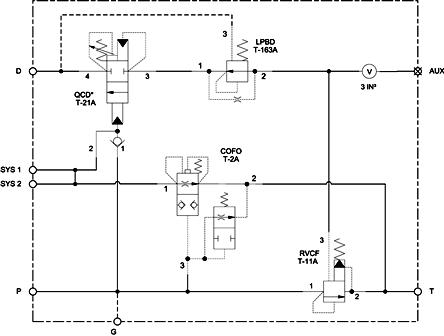Bloc fonction conjoncteur / disjoncteur