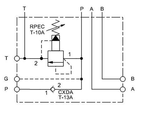 Relief assembly with reverse flow check
