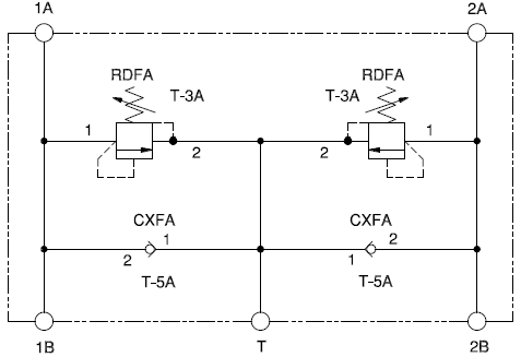 Dual, cross-port relief assembly with anti-cavitation checks