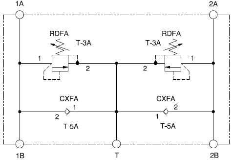 Zweifach , cross-port Druckbegrenzungs - Baugruppe mit Nachsaugventile
