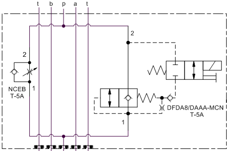 Function for X2DR: Meter in P Normally Closed