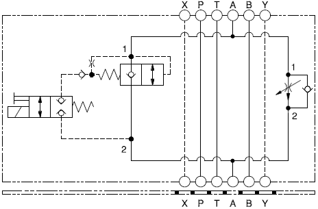 Function for X4FD: Meter In A Normally Closed