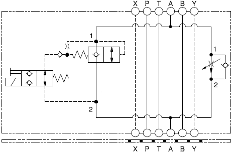 Function for X4FD: Meter In A Normally Open