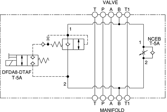 Function for X6DR: Meter In B Normally Closed