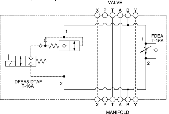 Function for X6HD: Meter In B Normally Closed