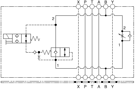 Function for X7FR: Meter Out B Normally Open