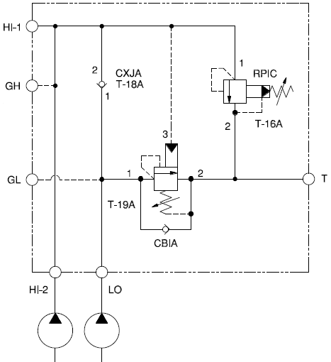 Two pump high-low décharge assemblage